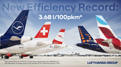 Lufthansa Group achieves fuel efficiency record