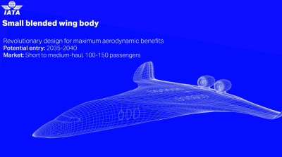 Video: IATA highlights aircraft technologies that will be the future of sustainable aviation